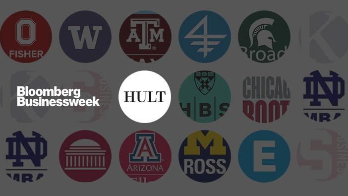 Bloomberg Businessweek MBA rankings 2014 – Hult top ten for employer satisfaction