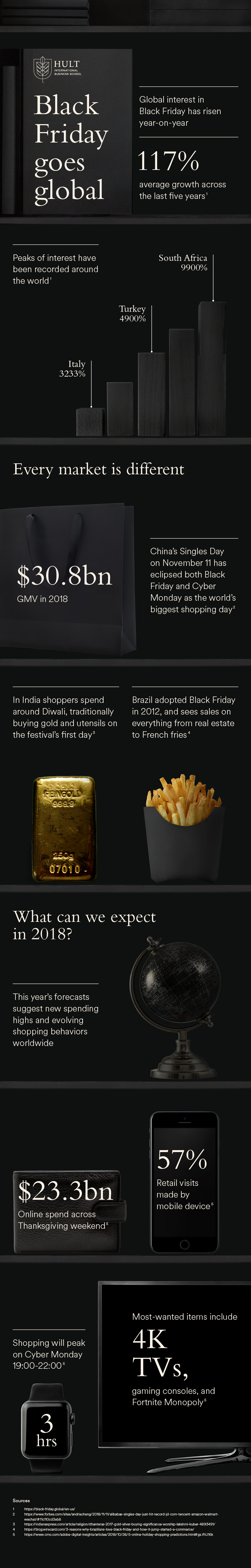 Infographic: Black Friday goes global