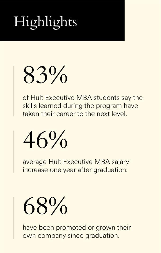 EMBA_Global-Careers-Report_Blog_Highlights
