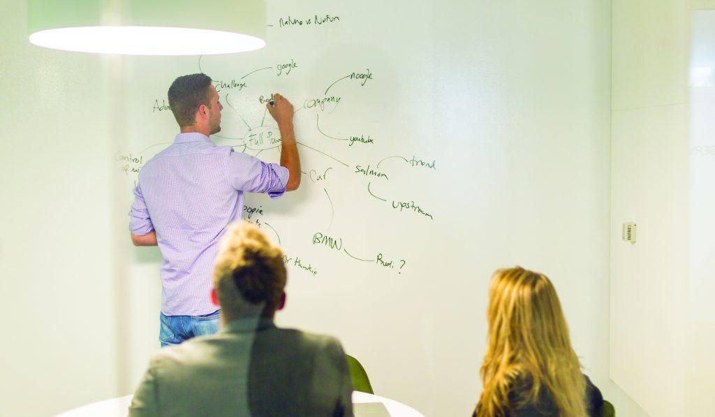 hypotheses-entrepreneurs