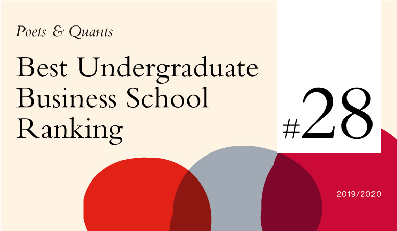 Poets & Quants ranks Hult 28th Best Undergraduate Business School