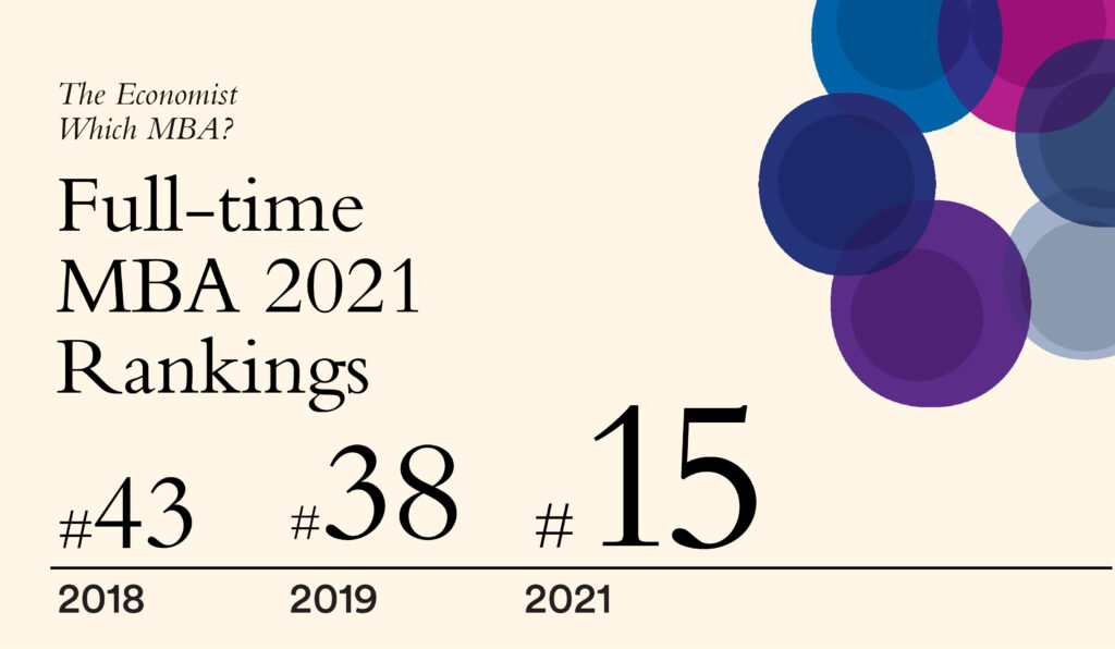 MBA-Hult-Rankings-2021