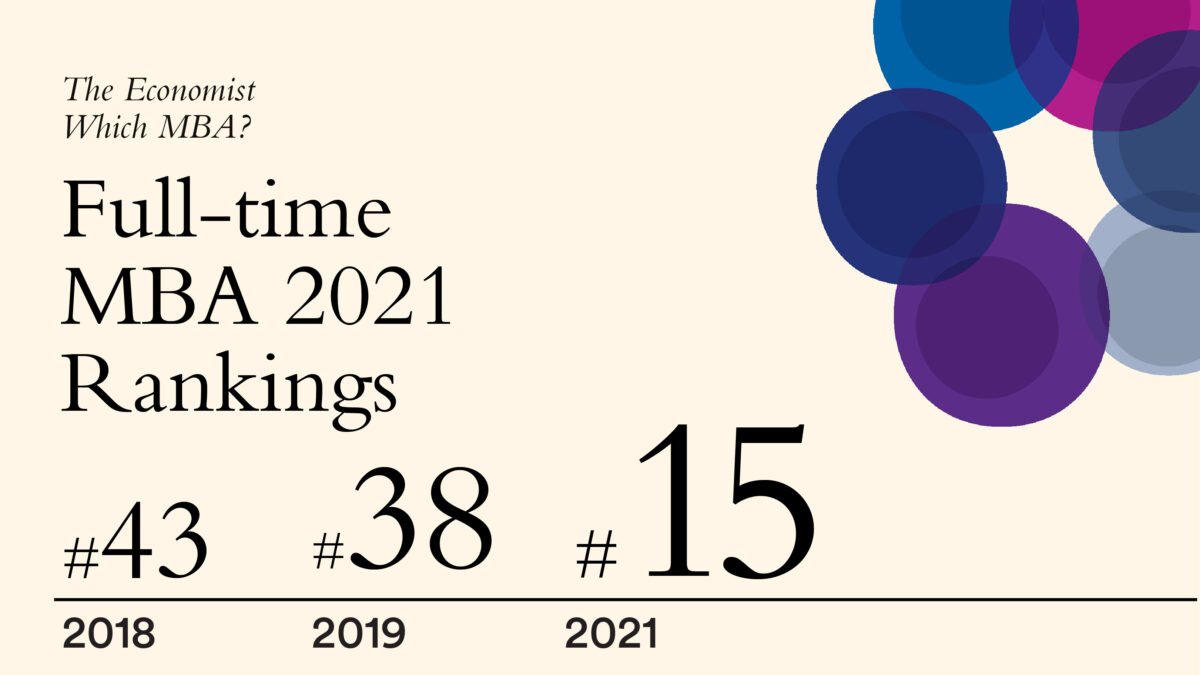 Hult MBA ranked #15 in the world by the Economist Which MBA? 2021